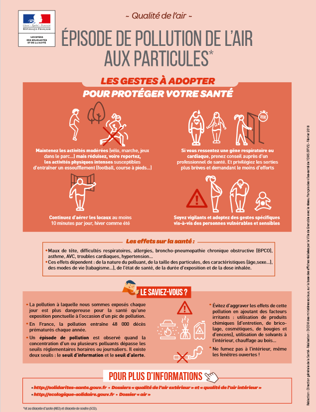 Les gestes à adopter en cas de pollution de l'air